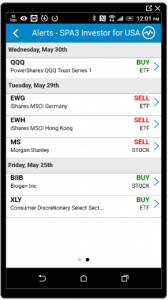 Iain adds QQQ to his Core Portfolio after the App Signals a New Entry.